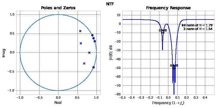 Introduction — python-deltasigma v0 2 2 documentation